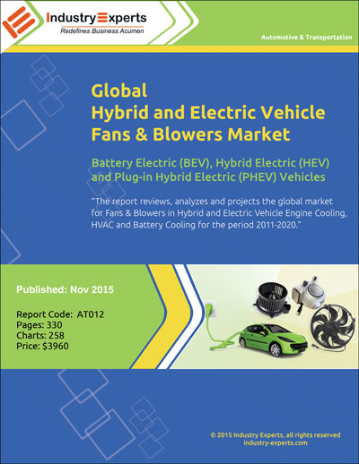 AT012-Global-Hybrid-and-Electric-Vehicle-Fans-and-Blowers-Market-BEV-HEV-and-PHEV