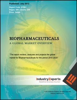 Biopharmaceuticals A Global Market Overview