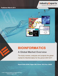 Bioinformatics A Global Market Overview