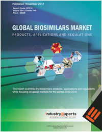 Global Biosimilars Market Products Applications and Regulations