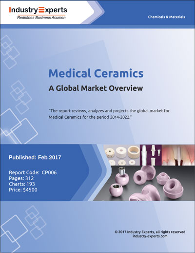 cp006-medical-ceramics-a-global-market-overview