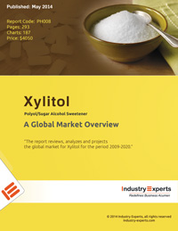 Xylitol A Global Market Overview
