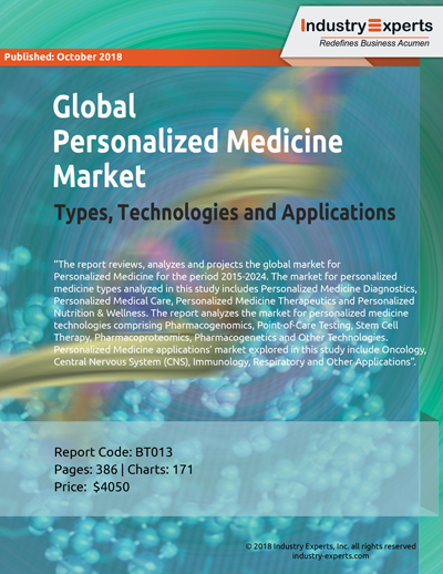 bt013-global-personalized-medicine-market-types-technologies-and-applications