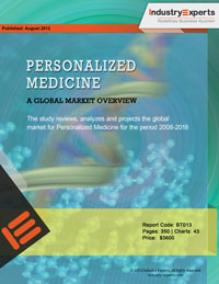 Personalized Medicine A Global Market Overview