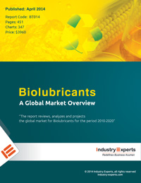 Biolubricants A Global Market Overview