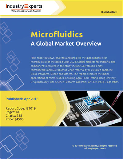 bt019-microfluidics-a-global-market-overview