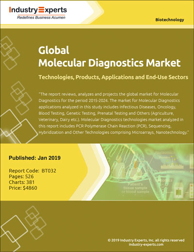bt032-global-molecular-diagnostics-market-technologies-products-applications-and-end-use-sectors