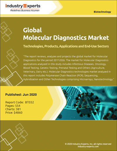 bt032-molecular-diagnostics-market