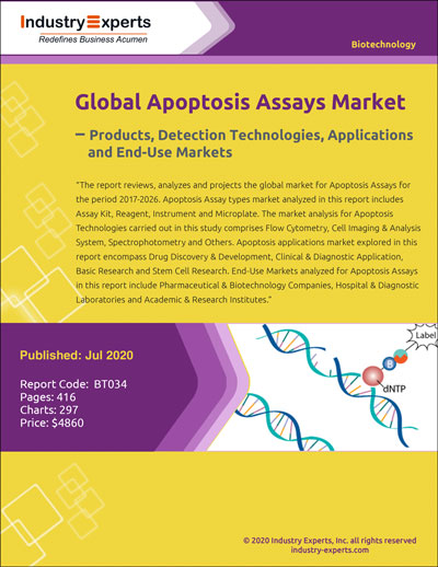 bt034-global-apoptosis-assays-market-products-detection-technologies-applications-and-end-use-markets