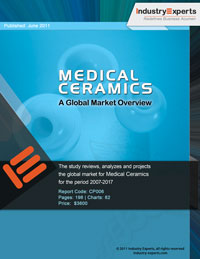 Medical Ceramics A Global Market Overview