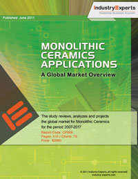 Monolithic Ceramics Applications A Global Market-Overview