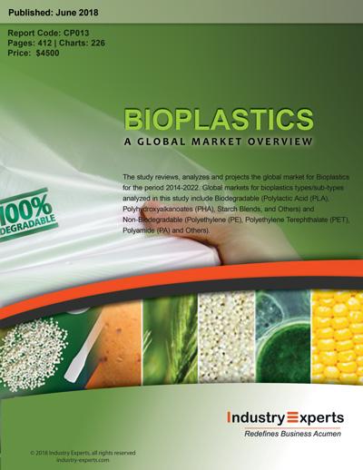 cp013-bioplastics-a-global-market-overview