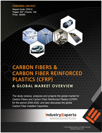 Carbon Fibers and Carbon Fiber Reinforced Plastics CFRP A Global Market Overview