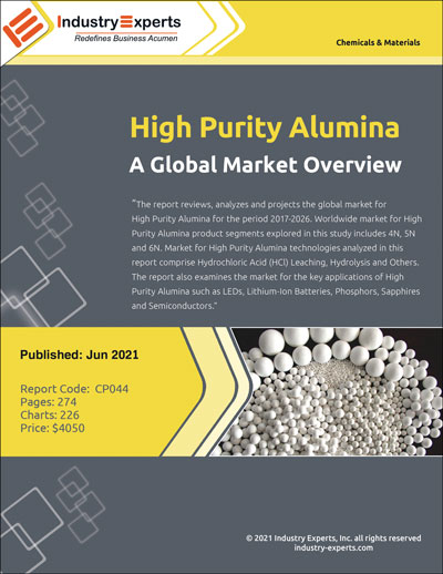 cp044-high-purity-alumina-a-global-market-overview