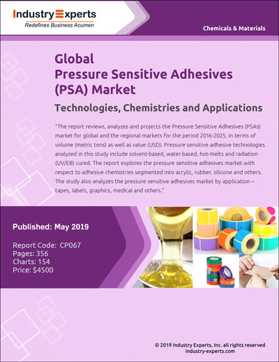 cp067-global-pressure-sensitive-adhesives-psa-market-technologies-chemistries-and-applications