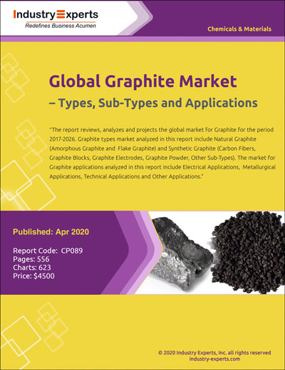 cp089-global-graphite-market-types-sub-types-and-applications