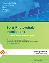 Solar Photovoltaic Installations A Global Market Overview