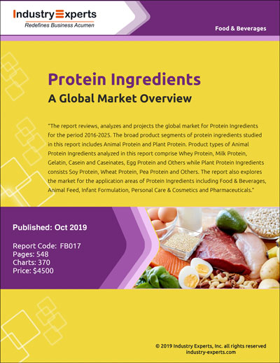 fb017-protein-ingredients-a-global-market-overview