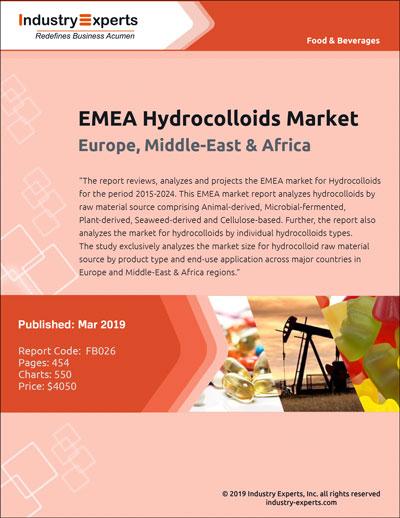 fb026-emea-hydrocolloids-market-europe-middle-east-africa