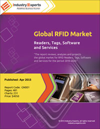global-rfid-market-readers-tags-software-and-services