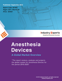Anesthesia Devices A Global Market Overview
