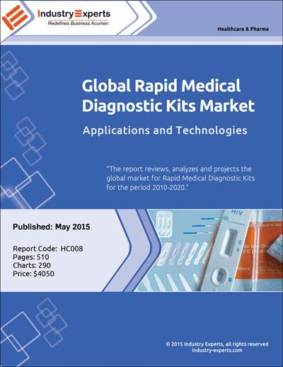 hc008-Rapid-Medical-Diagnostic-Kits-A-Global-Market-Overview