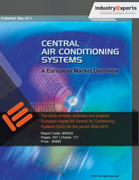 Central Air Conditioning Systems European Market Overview