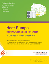 Heat Pumps heating cooling and hot water A Global Market Overview