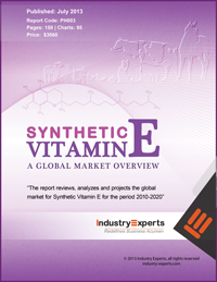 Synthetic Vitamin E A Global Market Overview