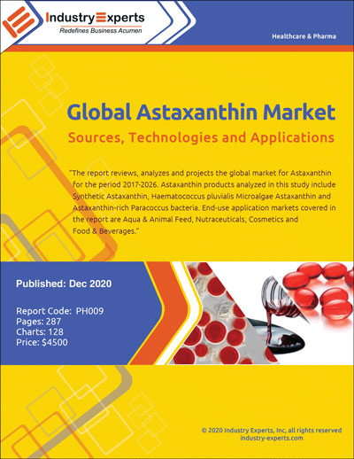 ph009-global-astaxanthin-market-sources-technologies-and-applications