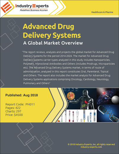 ph011-advanced-drug-delivery-systems-a-global-market-overview