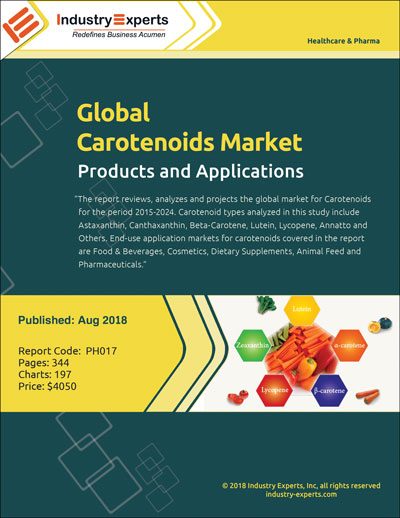 ph017-global-carotenoids-market-products-and-applications